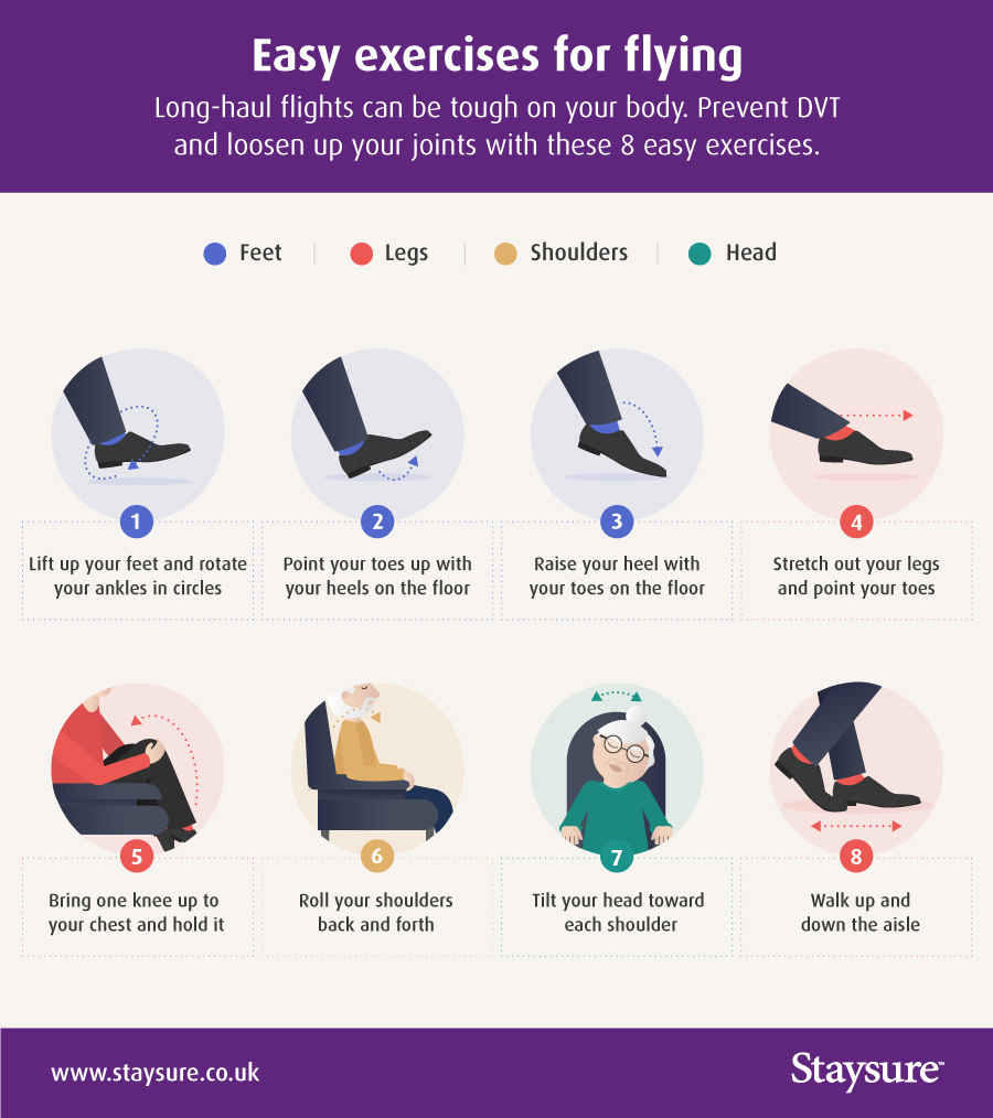 Exercises while flying to help prevent DVT_Staysure