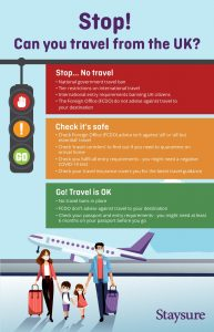 When can you travel infographic