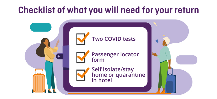 Checklist for travellers when returning from abroad during COVID