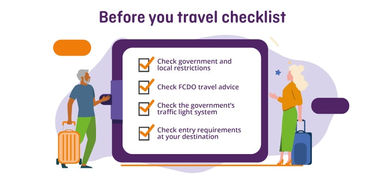 Checklist for before you travel