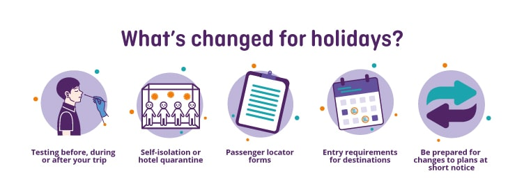 Possible changes you may experience on holiday